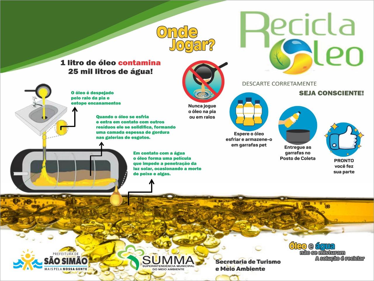 Recicla Óleo